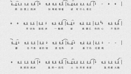 完整版简谱_求邓紫棋泡沫简谱完整版,要数字的,不要五线谱,最好是