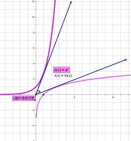 适合做小�9h�y�9�9f�x�_已知函数f(x)=e^x,g(x)=lnx,h(x)=kx+b