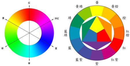 类似色相配色_比如配色里面涉及到:互补色相对比,对比色相对比,中差色相对比,类似