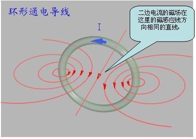 夜夜愹il�f�x�_\'\'匀强磁场是由管外两个平行的通电环形线圈