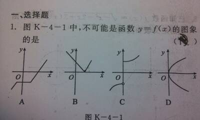 ?yf?yi)?im???y.?_求一个函数w=f(z),是的它把左半带形区域{z 0 im(z) pi,re(z) 0}共形
