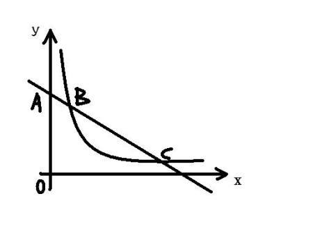 直�yaY�Z[_直线y=-(√3)x/3 b与y轴交与a点,与双曲线y=k/x在第一象限交与b,c两点