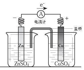 哪一种电影�:n�9.#zn�_zn 为什么能够失去电子?铜离子要得它就要失去?