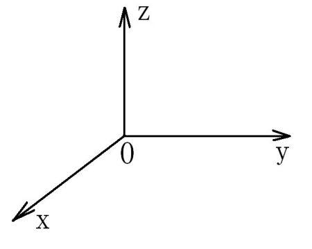 �:--y.#z�y���a�!�_也叫空间直角坐标系,由x轴,y轴,z轴构成,两两垂直.