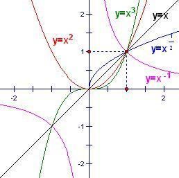 �9�n���X�_求:(2014-11-06 若a的2n-1次方÷a的x次方=a的n 1次方,x=?