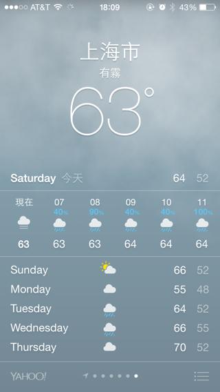上海市最近天气_上海天气预报查询-上海天气预报