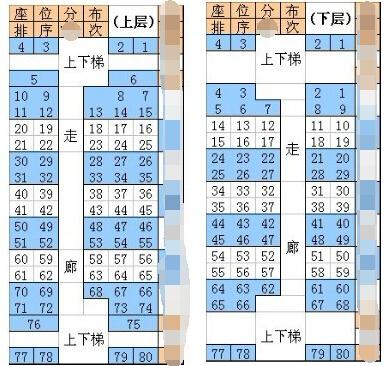 普快座位分布图_绿皮火车座位分布图_绿皮火车座位分布图高清图片
