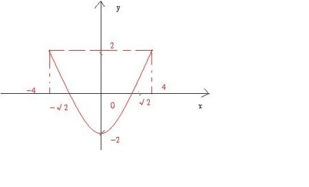 ����y��y�.y�N��N��.{�z�_若集合m={x|-4≤x≤4},n={y|-1≤y≤2}