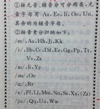 按照五大元音字母,把26個字母進行分類.怎么分?圖片