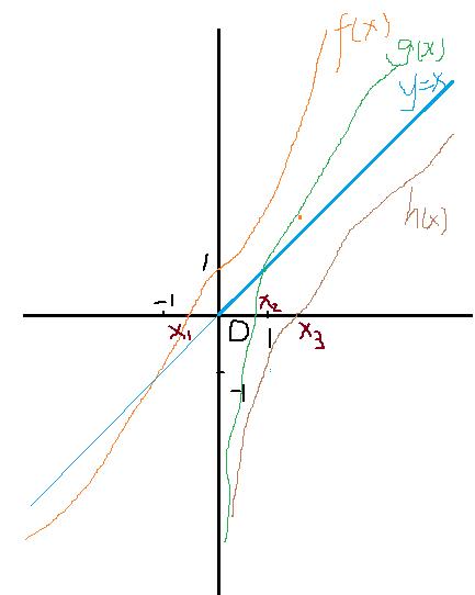 公��f�x�_设函数y=f(x)的定义域为[0,1],求函数y=f(x+a)+f(x-a)