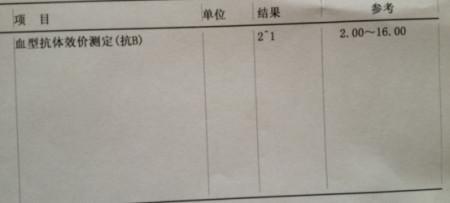 o型rh阳性_怀孕6个月,我的血型是o型rh阳性,老公血型是b型rh阳性 医生让下次产检