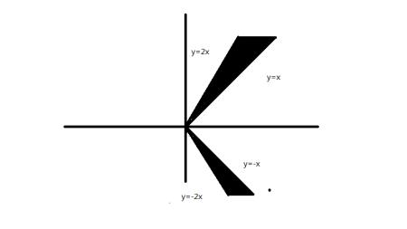 肇庆龙�yn�y�n:o�y��[�_画出x≤|y|≤2x所表示的平面区域