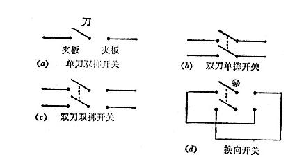 空气开关符号_双刀单掷开关如何表示在电气符号_百度知道
