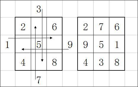 9宫格加减乘除等于4_九宫格算数等于4_数独题目_八卦九宫_九宫数独题目