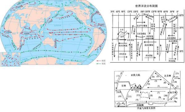 世界洋流分布模式图_世界表层洋流的分布(冬季)简图求:世界表层洋流的分布 ...