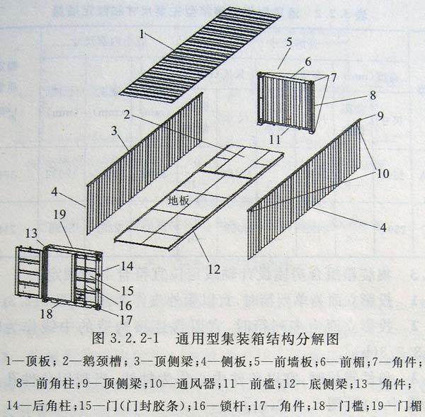 集装箱房子的结构图纸_跪求40和20的集装箱图纸_百度知道