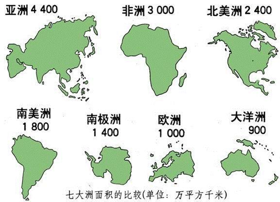 世界七大洲的气候分布图_世界七大洲轮廓气候地形河流分布图_作业帮