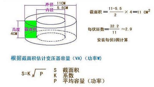 ei矽钢片尺寸_EI变压器的额定功率怎么确定?_百度知道