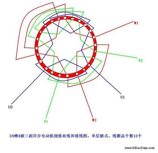 三相电动机绕组接法_三相异步电机定子的绕法及接线图_百度知道