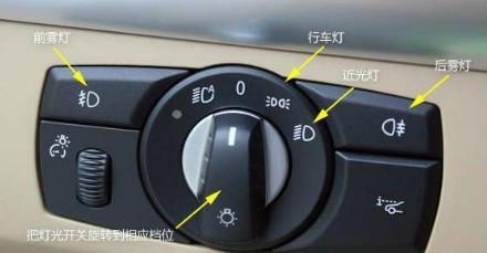 示廓灯开关标志_汽车远近光灯、防雾灯、示廓灯、危险警报灯的图标分别是什么 ...