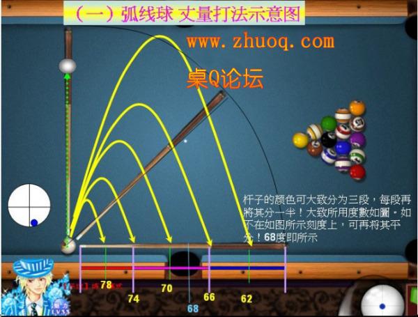 qq桌球游戏规则_谁有QQ游戏2D桌球弧球学习的图片教程?可以发给我吗?_百度知道