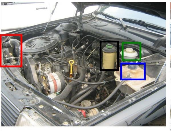 汽车助力转向油_奥迪100 1.8防冻夜,助力油,玻璃水,刹车油在发动机仓的什么位置 ...
