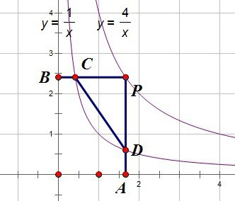 双曲线图片_如图,已知双曲线y1=1/x(x>0),y2=4/x(x>0),点P为双曲线y2=4/x上的一点,且 ...