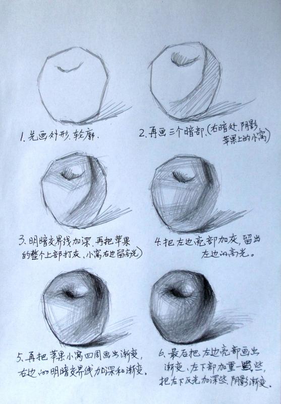 水果单个素描静物图片_素描苹果画法解析图_素描苹果画法解析图画法