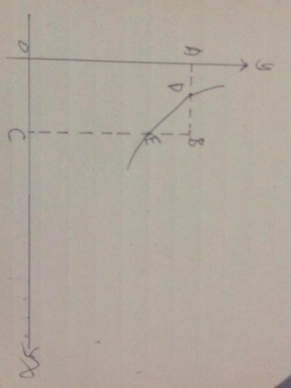 �y�e����ab�`e�/d���yab_【如图所示,双曲线y=k/x(k>0)经过矩形OABC的边BC的中点,E交AB的