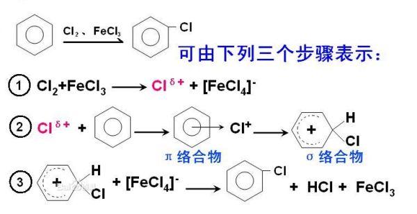 乙烯能发生取代反应_比较亲电取代反应与亲核取代反应异同点?_百度知道