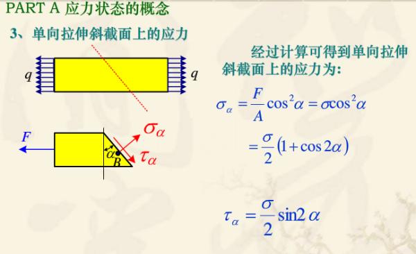 材料力学应力公式_材料力学,这个正应力和切应力怎么算出来的?_百度知道