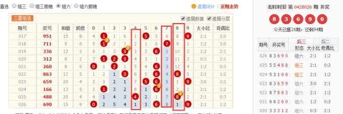 时时彩杀定位方法_时时彩杀号技巧?