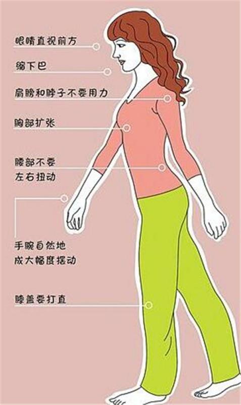 如何維持正確的走路姿勢?圖片