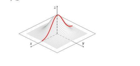 ?zf????9?y.???,_求函数f(x,y)=xy-x在半圆区域d={(x,y)丨x^2+y^2 1,y>