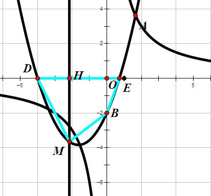 �9��yl#�+N��.Y��Y�_如图 在平面直角坐标系中,点a(2,3)为二次函数y=ax^2