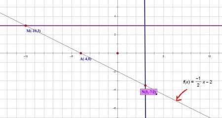 抽愹l#�ib_并画出函数的图像(2)若过y轴上一点b(0,3)作与x轴平行的直线l,求它与