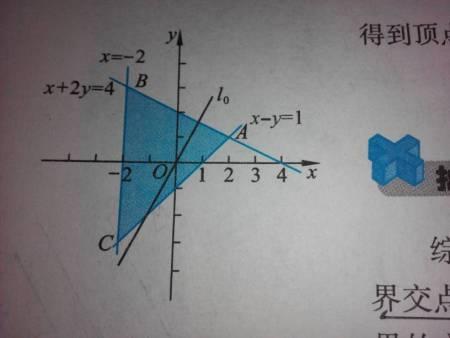 月经量��l$y�#�.b:,��!_为什么一个图在a点l取最大值b点取最小值,怎么看出过a