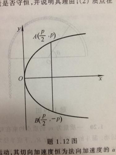 水至清则无鱼人至��b&y��9o���9�#��'_如图所示,一质点沿着抛物线y^2=2px运动,其切向加速度