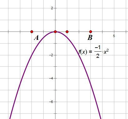 单缸�9��y�.������9f_在图所示的直角坐标系中,画出函数y=-1/2x的平方的图像,并根据图像