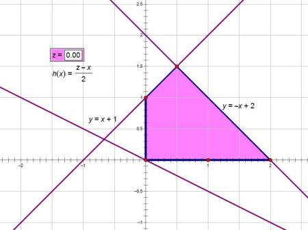 �zf��b-��#y.'z(�_x=0,y=0,z有最小值0.00