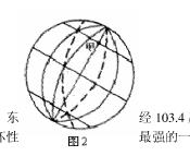�b8_lw呜歜 2014-11-23 优质解答 晨昏线与赤道交点:就是甲西南方向的