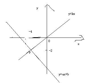 重庆时时彩4昞-l9b�Y��_如图,已知一次函数的y=ax b和y=kx图像相交于点(-4,-2