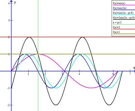 雷击中央电视�9f�x�_已知函数f(x)=sin^4x+2√3sinxcosx-cos^4x已知函数f