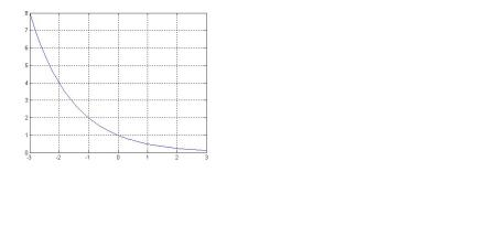 直�yaY�Z[_0且a≠1,函数y=a^x与函数y=loga -x的图像是什么]]>
