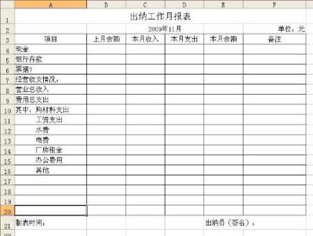 单位财务月报表_财务月报表格式