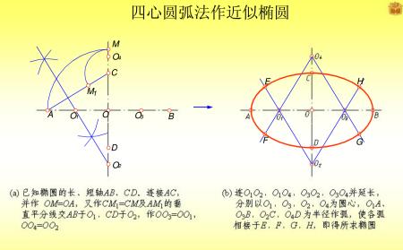 椭圆的简易画法_qpainter 画椭圆-cad画椭圆|椭圆怎么画最简单|su怎么画椭圆|木工 ...