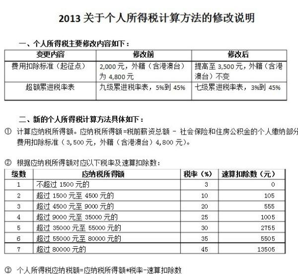 个税计算方法2013_2013年个税表_快步图片站