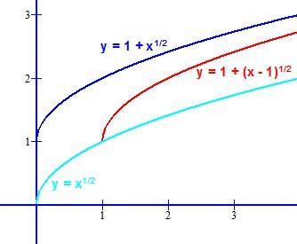 ����y�*y��y��z`/9�a_直线y=kx+1与曲线y=x06+ax+b相切于点a(1,3),则2a+b