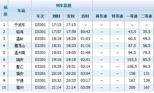 上海到成都的火车时刻表_>> 文章内容 >> 列车时刻表  上海到海宁的火车时刻表问:上海到海宁的
