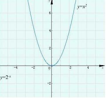 ����y�$9.���)�.�_实验测得四组(x,y)的值为(1,3),(2,5),(3,7),(4,9),则y与x之间的回归